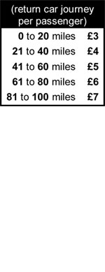 20111111---Mileage-charges-001b